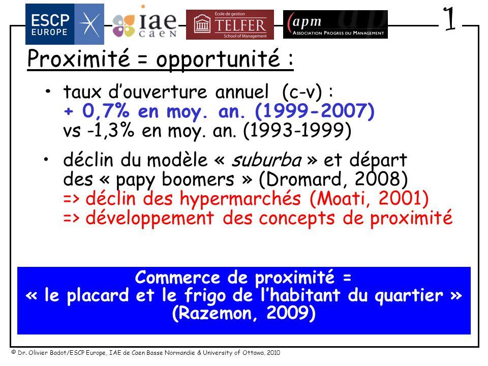© Dr. Olivier Badot/ESCP Europe, IAE de Caen Basse Normandie & University of Ottawa, 2010 Crise du « vouloir dachat » Pulsions dachat chez les consomm