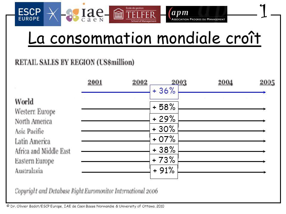 © Dr. Olivier Badot/ESCP Europe, IAE de Caen Basse Normandie & University of Ottawa, 2010 Proximité = opportunité : taux douverture annuel (c-v) : + 0