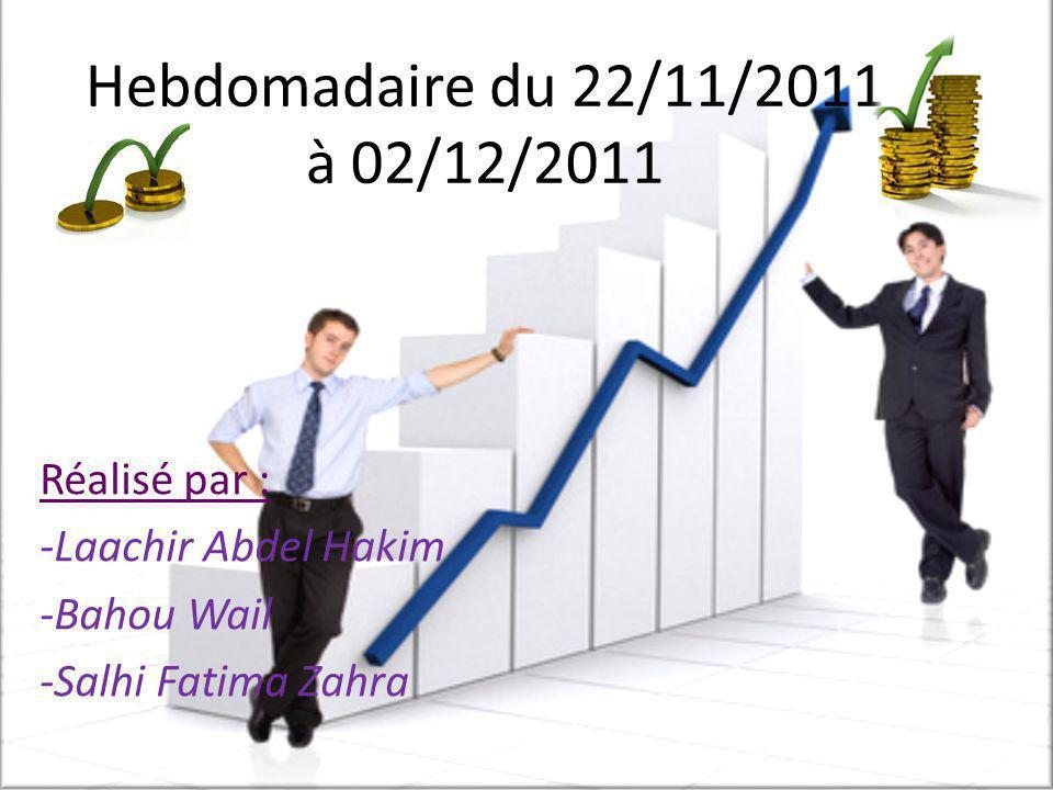 Hebdomadaire du 22/11/2011 à 02/12/2011 Réalisé par : -Laachir Abdel Hakim -Bahou Wail -Salhi Fatima Zahra