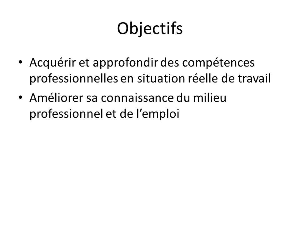 Objectifs Acquérir et approfondir des compétences professionnelles en situation réelle de travail Améliorer sa connaissance du milieu professionnel et