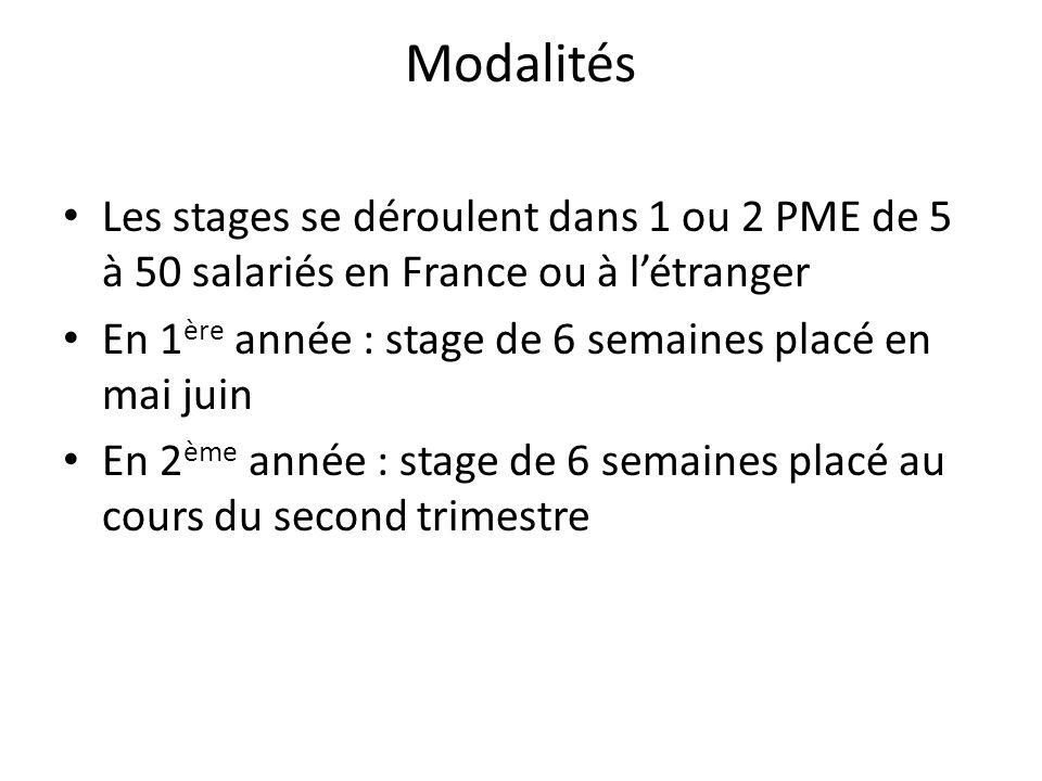 Modalités Les stages se déroulent dans 1 ou 2 PME de 5 à 50 salariés en France ou à létranger En 1 ère année : stage de 6 semaines placé en mai juin E
