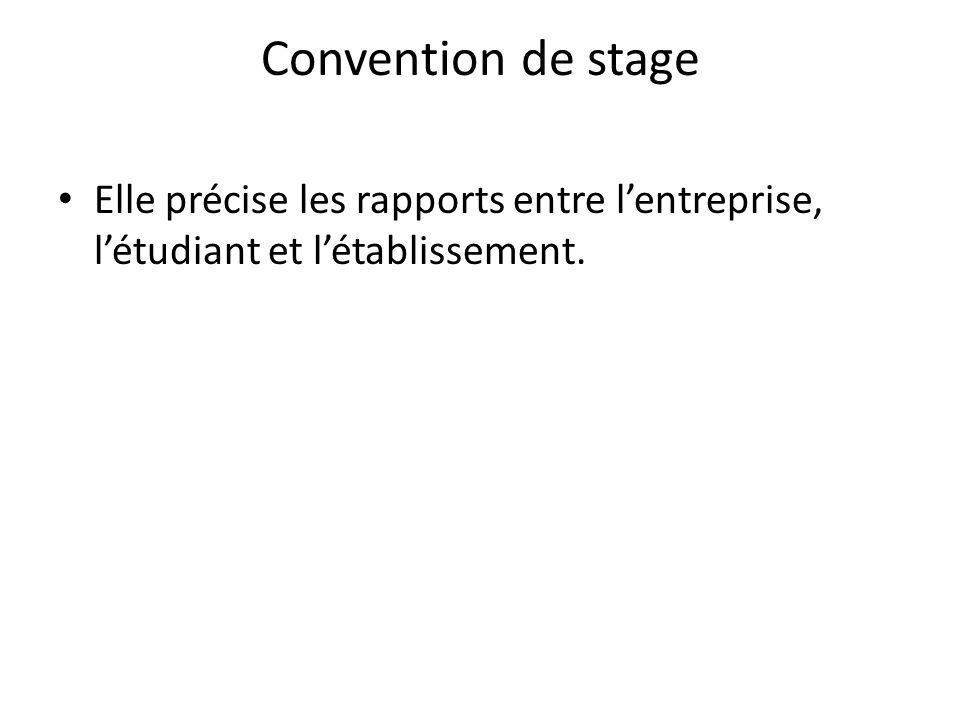 Convention de stage Elle précise les rapports entre lentreprise, létudiant et létablissement.
