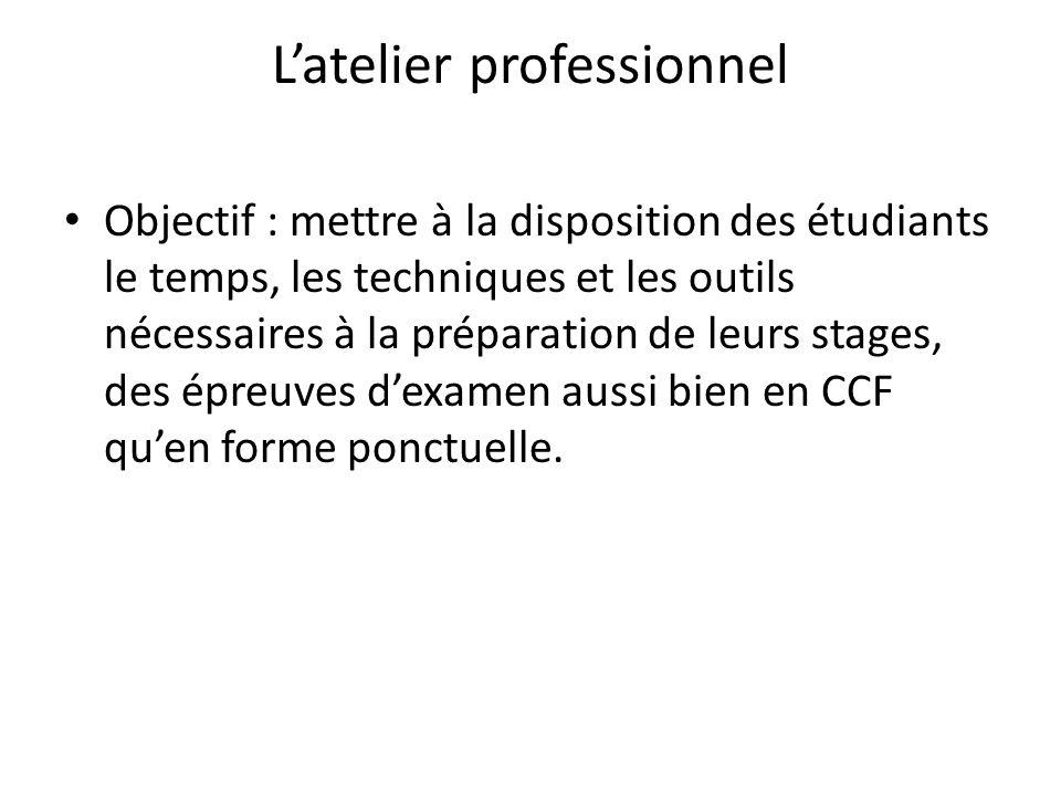 Latelier professionnel Objectif : mettre à la disposition des étudiants le temps, les techniques et les outils nécessaires à la préparation de leurs s