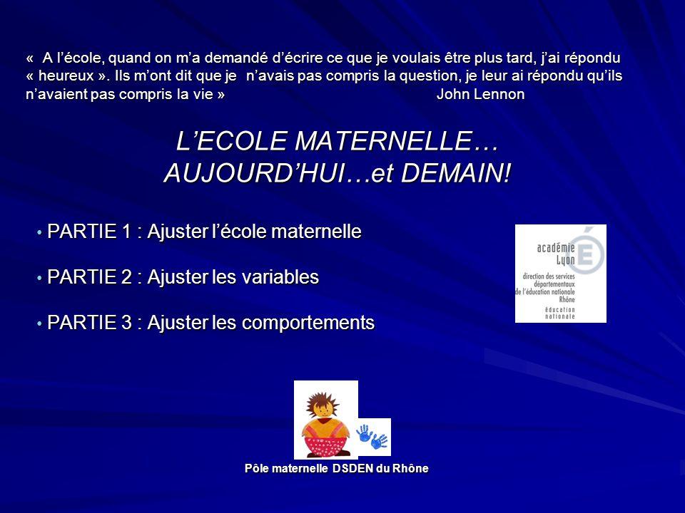 Evolution de lorganisation de lespace en PS Début dannéeFin dannée Mission Maternelle.