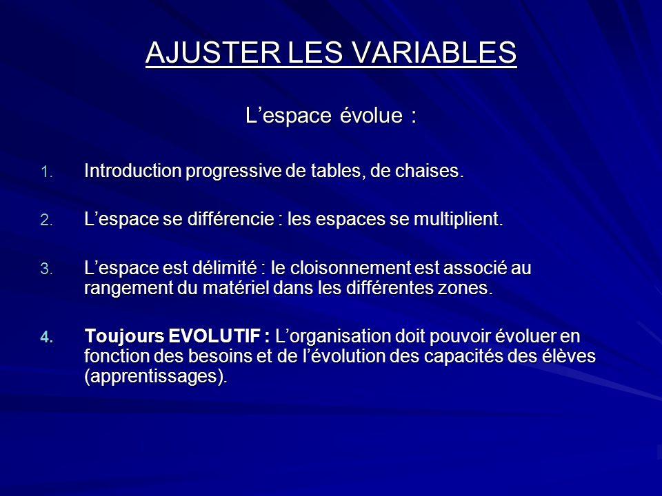 AJUSTER LES VARIABLES Lespace évolue : 1.Introduction progressive de tables, de chaises.