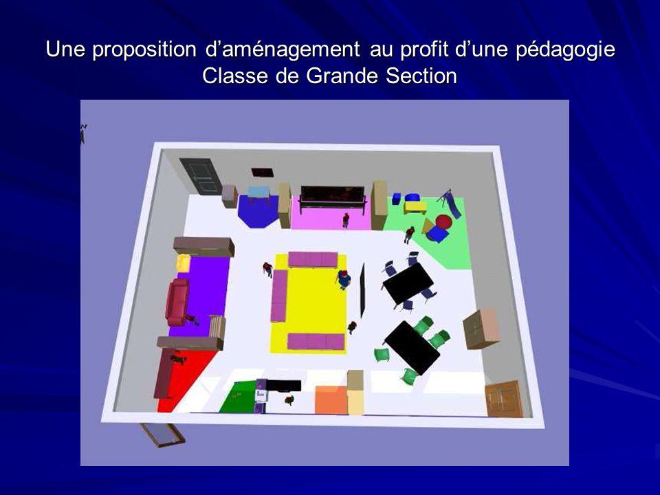 Une proposition daménagement au profit dune pédagogie Classe de Grande Section