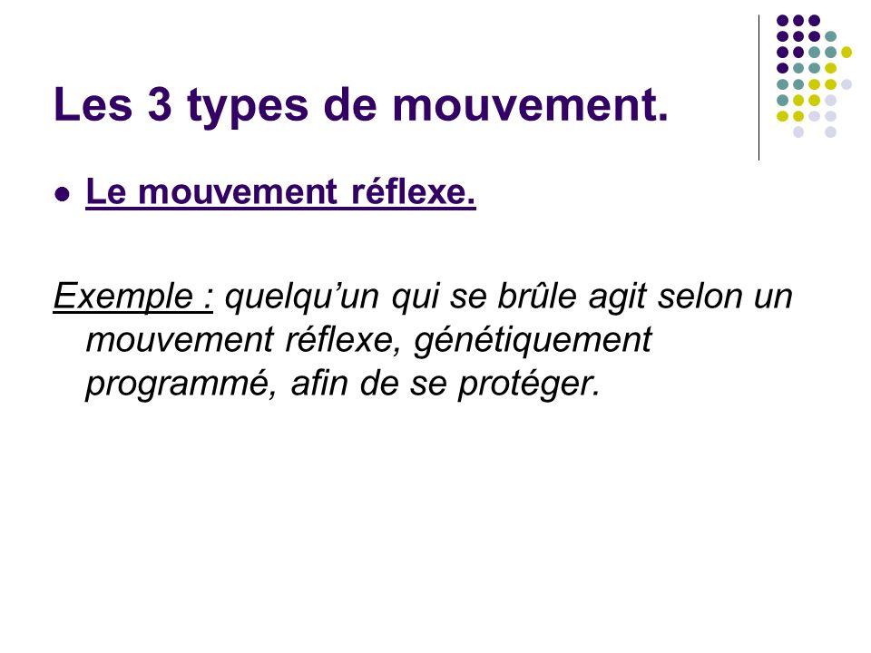 Le mouvement réflexe. Exemple : quelquun qui se brûle agit selon un mouvement réflexe, génétiquement programmé, afin de se protéger. Les 3 types de mo