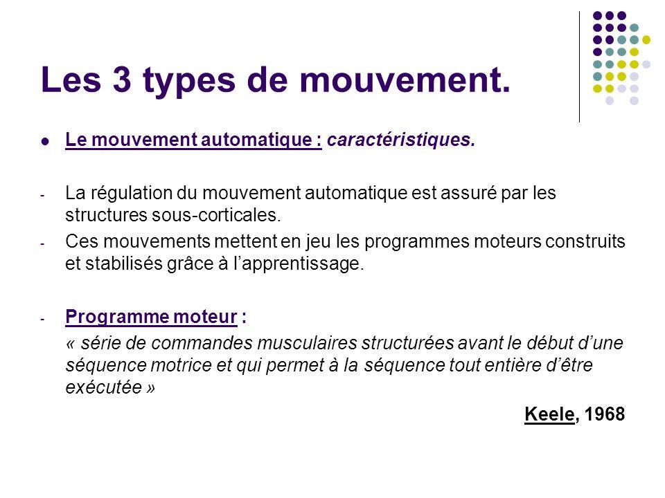 Le mouvement automatique : caractéristiques. - La régulation du mouvement automatique est assuré par les structures sous-corticales. - Ces mouvements