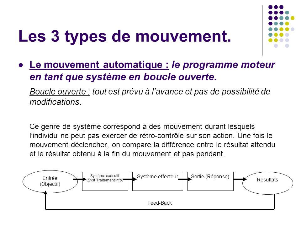 Le mouvement automatique : le programme moteur en tant que système en boucle ouverte. Boucle ouverte : tout est prévu à lavance et pas de possibilité