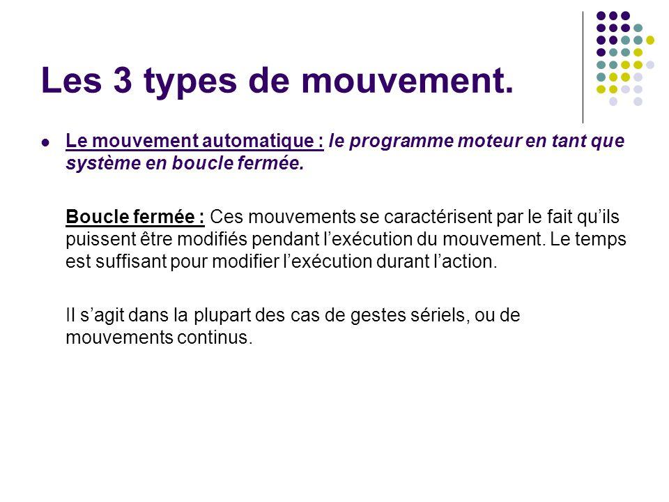 Les 3 types de mouvement. Le mouvement automatique : le programme moteur en tant que système en boucle fermée. Boucle fermée : Ces mouvements se carac