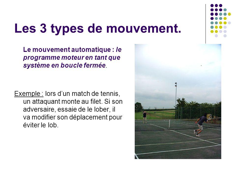 Le mouvement automatique : le programme moteur en tant que système en boucle fermée. Exemple : lors dun match de tennis, un attaquant monte au filet.