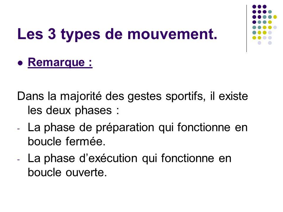 Remarque : Dans la majorité des gestes sportifs, il existe les deux phases : - La phase de préparation qui fonctionne en boucle fermée. - La phase dex