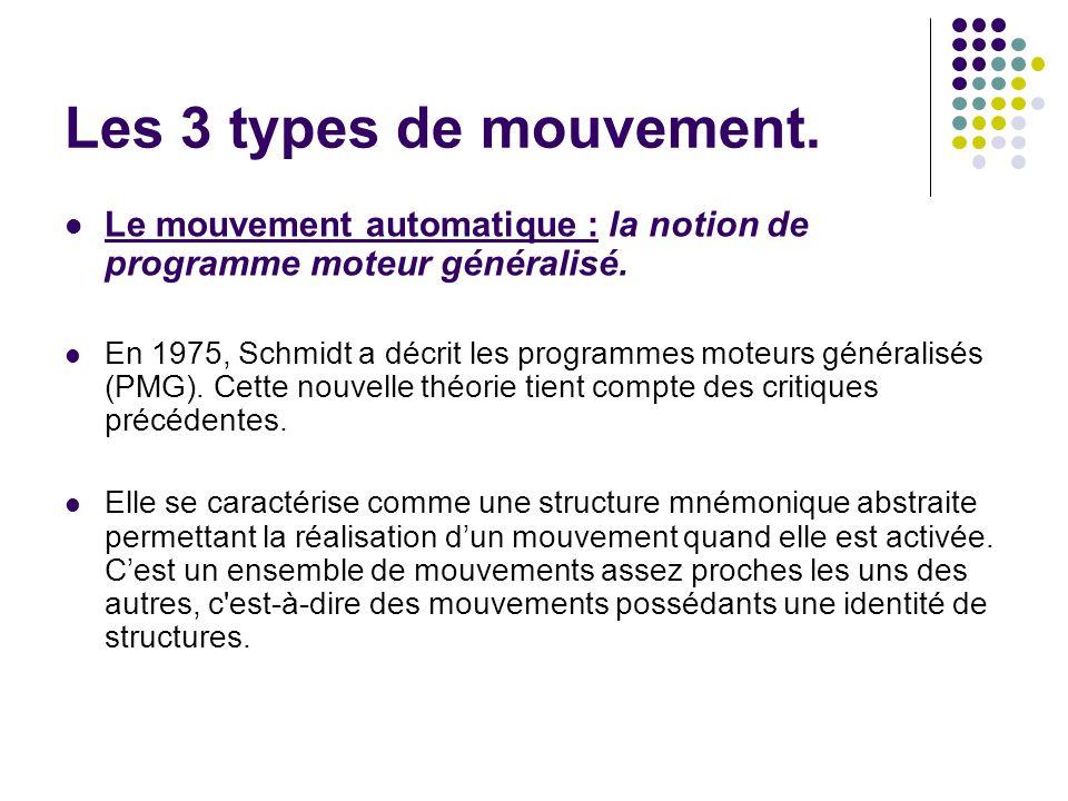 Le mouvement automatique : la notion de programme moteur généralisé. En 1975, Schmidt a décrit les programmes moteurs généralisés (PMG). Cette nouvell