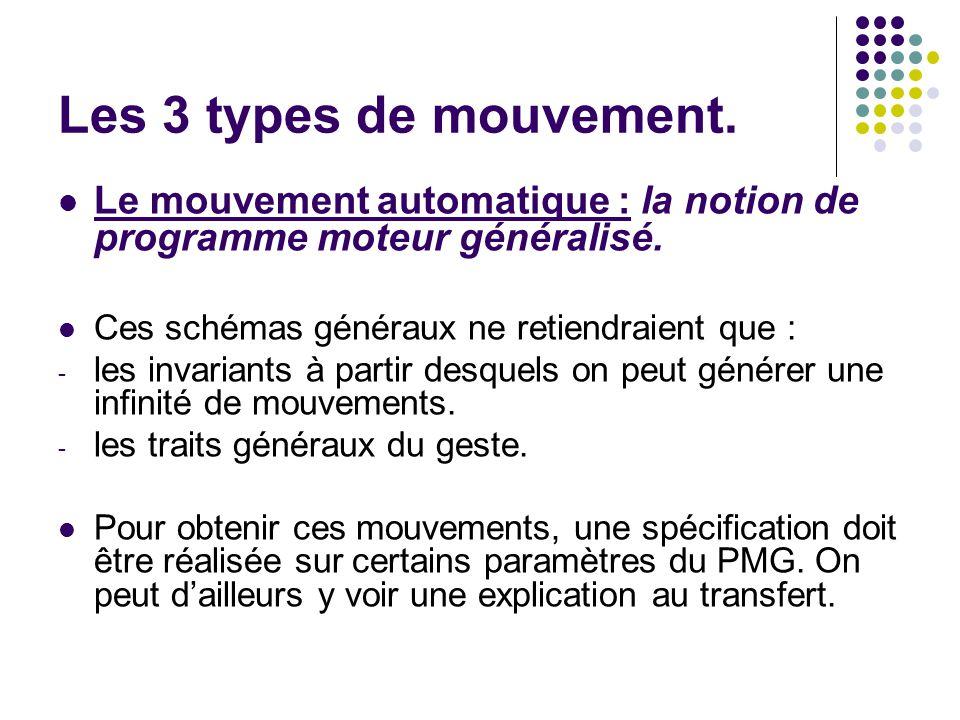 Le mouvement automatique : la notion de programme moteur généralisé. Ces schémas généraux ne retiendraient que : - les invariants à partir desquels on