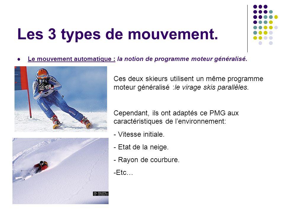 Le mouvement automatique : la notion de programme moteur généralisé. Ces deux skieurs utilisent un même programme moteur généralisé :le virage skis pa