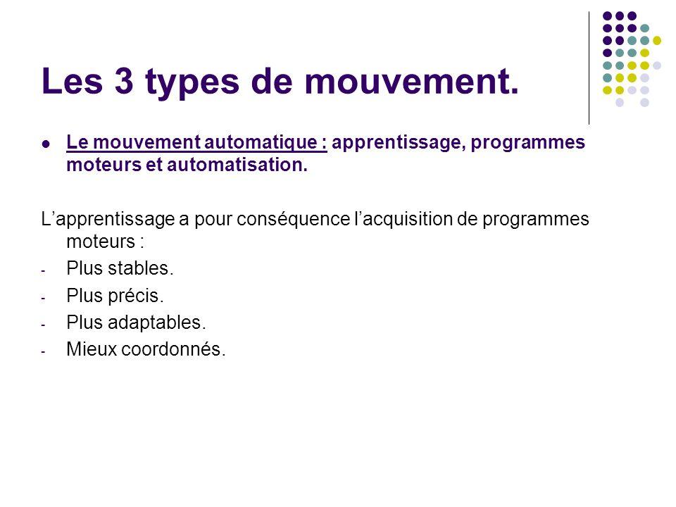 Les 3 types de mouvement. Le mouvement automatique : apprentissage, programmes moteurs et automatisation. Lapprentissage a pour conséquence lacquisiti