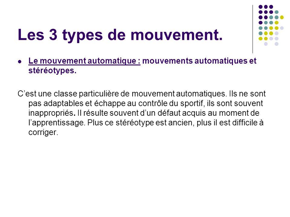 Les 3 types de mouvement. Le mouvement automatique : mouvements automatiques et stéréotypes. Cest une classe particulière de mouvement automatiques. I