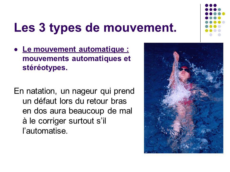 Les 3 types de mouvement. Le mouvement automatique : mouvements automatiques et stéréotypes. En natation, un nageur qui prend un défaut lors du retour
