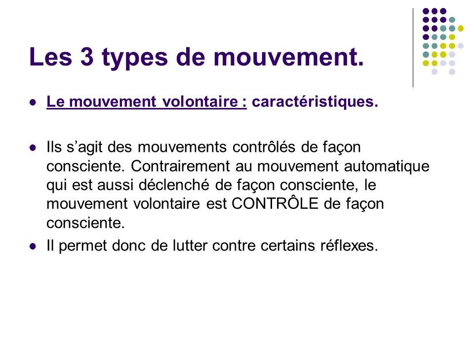 Le mouvement volontaire : caractéristiques. Ils sagit des mouvements contrôlés de façon consciente. Contrairement au mouvement automatique qui est aus