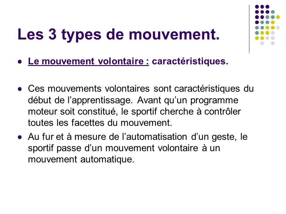 Le mouvement volontaire : caractéristiques. Ces mouvements volontaires sont caractéristiques du début de lapprentissage. Avant quun programme moteur s