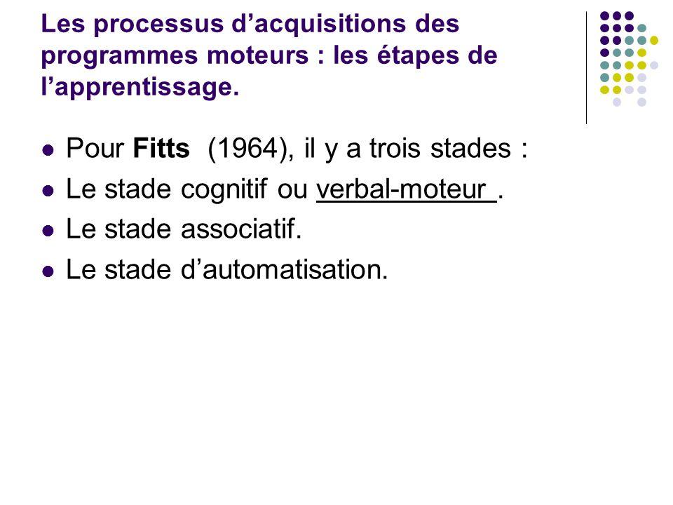 Les processus dacquisitions des programmes moteurs : les étapes de lapprentissage. Pour Fitts (1964), il y a trois stades : Le stade cognitif ou verba