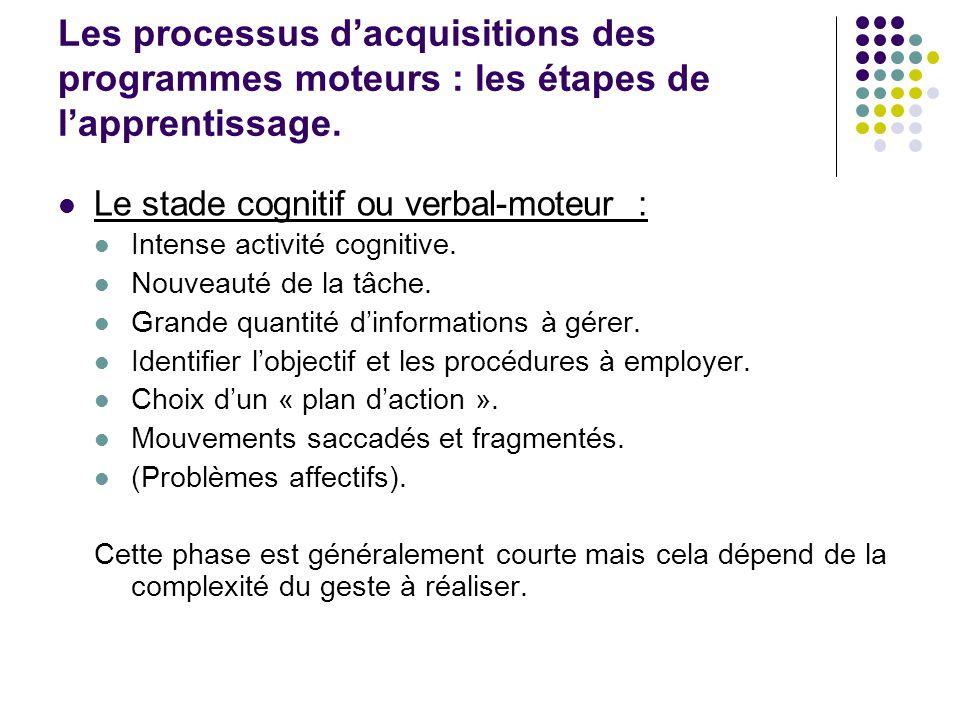 Le stade cognitif ou verbal-moteur : Intense activité cognitive. Nouveauté de la tâche. Grande quantité dinformations à gérer. Identifier lobjectif et