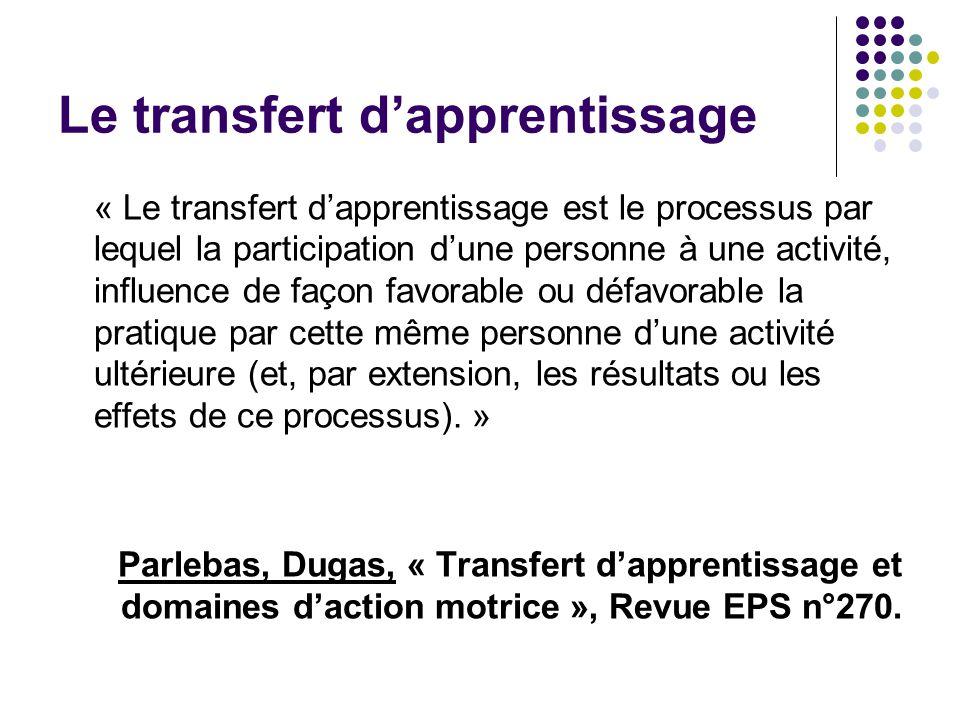 Le transfert dapprentissage « Le transfert dapprentissage est le processus par lequel la participation dune personne à une activité, influence de faço