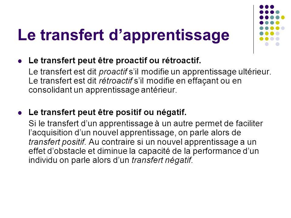 Le transfert dapprentissage Le transfert peut être proactif ou rétroactif. Le transfert est dit proactif sil modifie un apprentissage ultérieur. Le tr