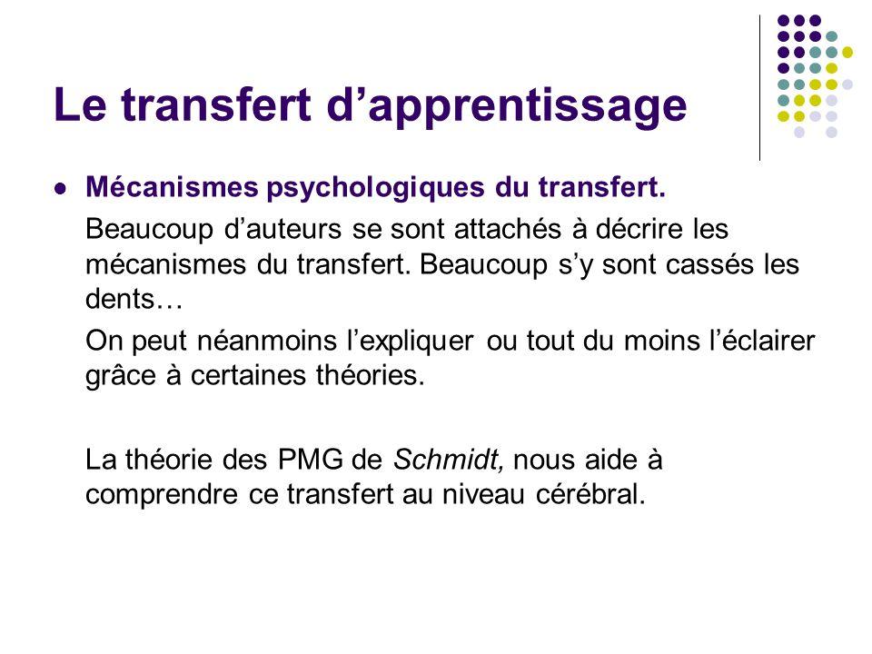 Le transfert dapprentissage Mécanismes psychologiques du transfert. Beaucoup dauteurs se sont attachés à décrire les mécanismes du transfert. Beaucoup