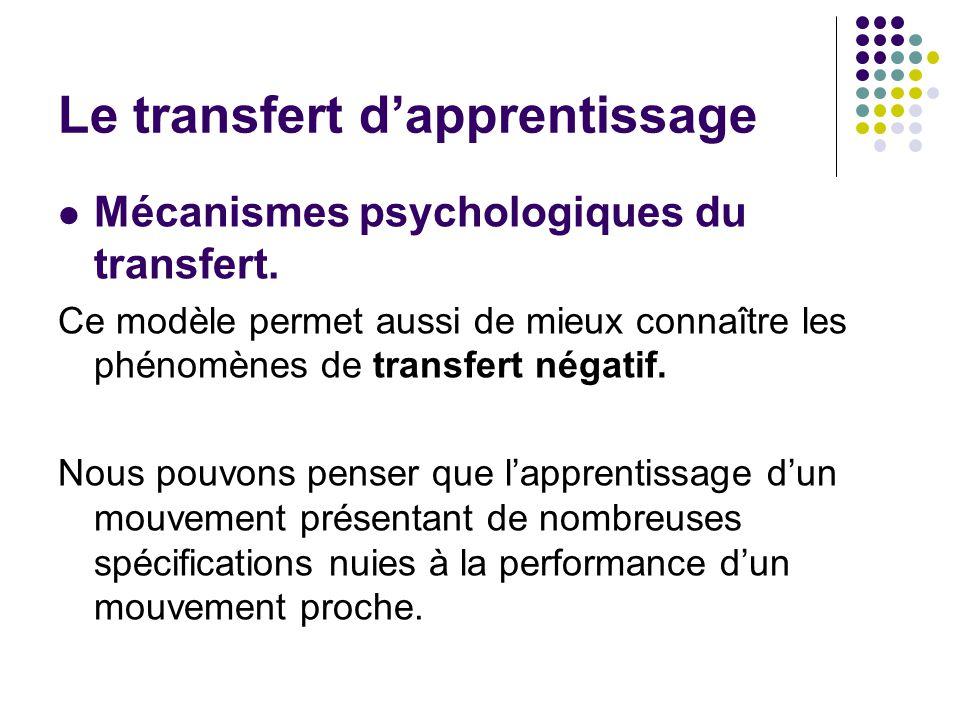 Le transfert dapprentissage Mécanismes psychologiques du transfert. Ce modèle permet aussi de mieux connaître les phénomènes de transfert négatif. Nou