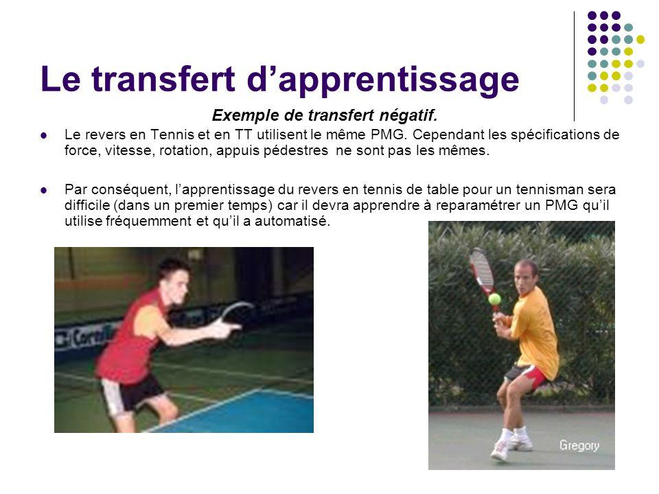 Le transfert dapprentissage Exemple de transfert négatif. Le revers en Tennis et en TT utilisent le même PMG. Cependant les spécifications de force, v
