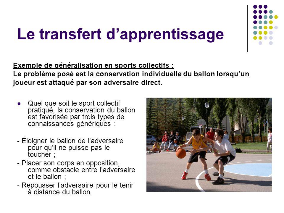 Quel que soit le sport collectif pratiqué, la conservation du ballon est favorisée par trois types de connaissances génériques : - Éloigner le ballon