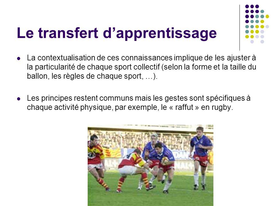 Le transfert dapprentissage La contextualisation de ces connaissances implique de les ajuster à la particularité de chaque sport collectif (selon la f