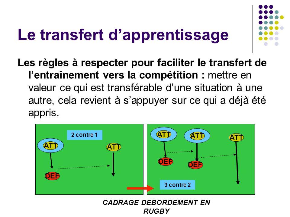 Les règles à respecter pour faciliter le transfert de lentraînement vers la compétition : mettre en valeur ce qui est transférable dune situation à un