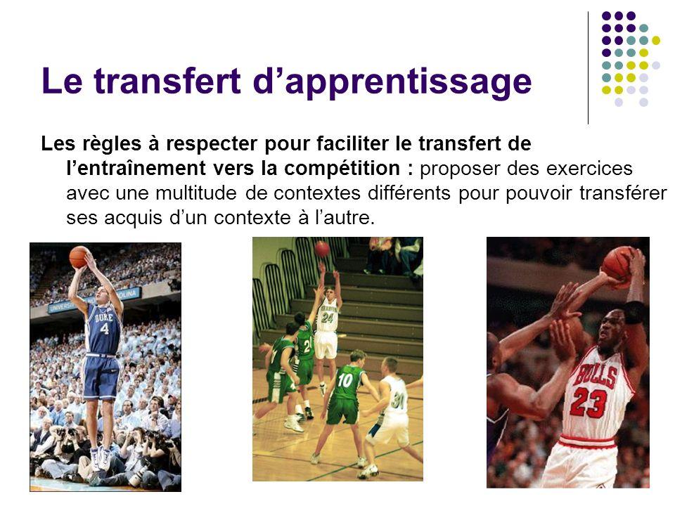 Le transfert dapprentissage Les règles à respecter pour faciliter le transfert de lentraînement vers la compétition : proposer des exercices avec une