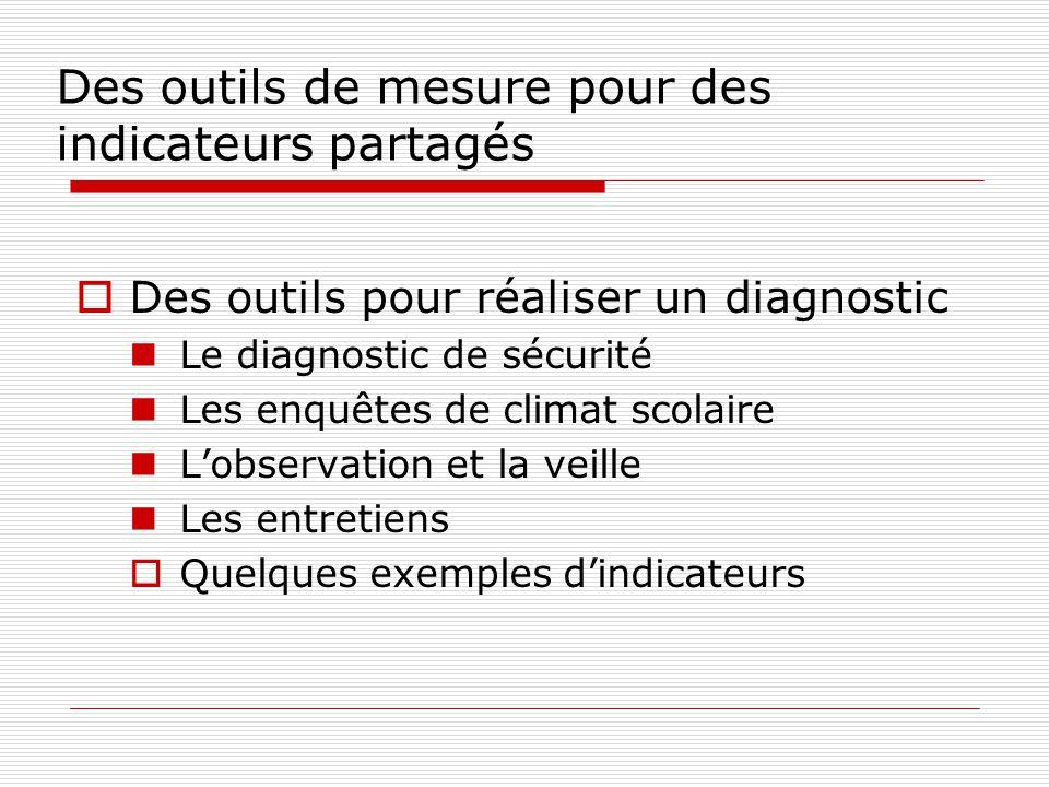 Des outils de mesure pour des indicateurs partagés Des outils pour réaliser un diagnostic Le diagnostic de sécurité Les enquêtes de climat scolaire Lo