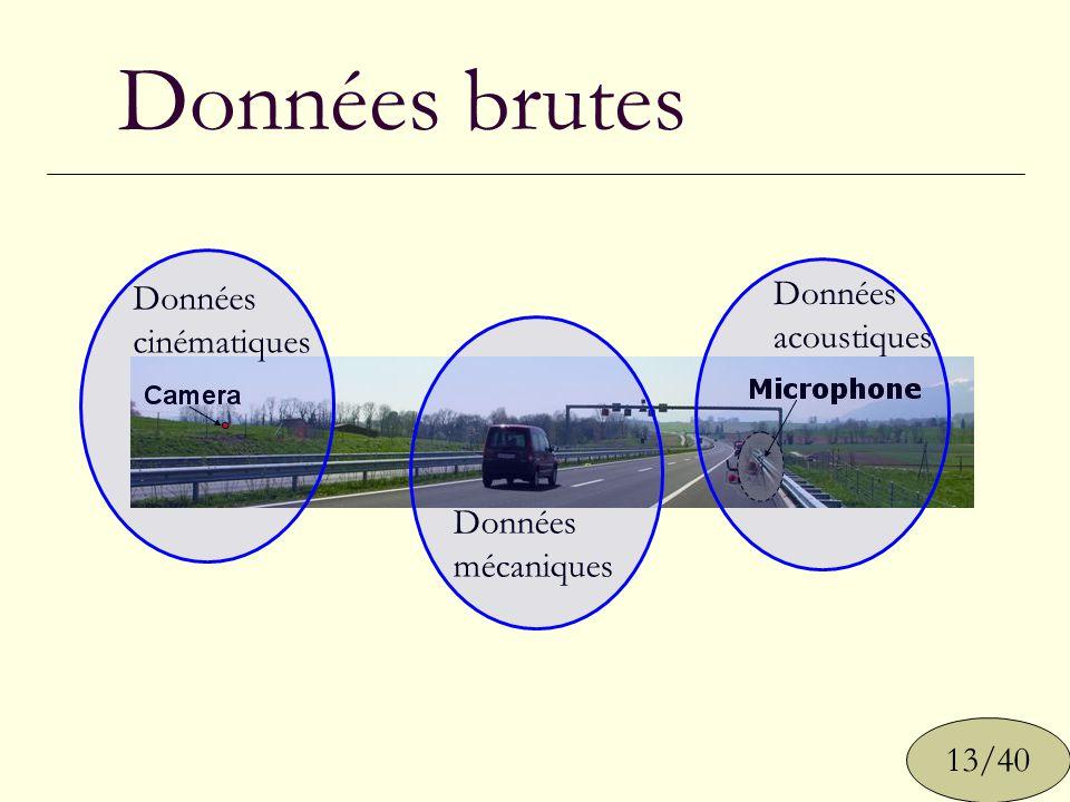 Données brutes Données cinématiques Données acoustiques Données mécaniques 13/40