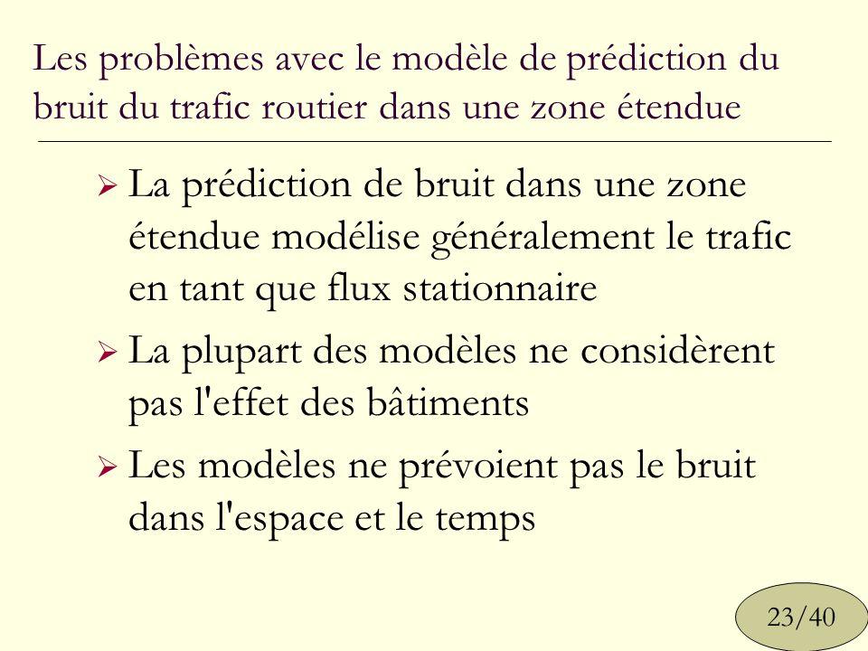 Les problèmes avec le modèle de prédiction du bruit du trafic routier dans une zone étendue La prédiction de bruit dans une zone étendue modélise géné