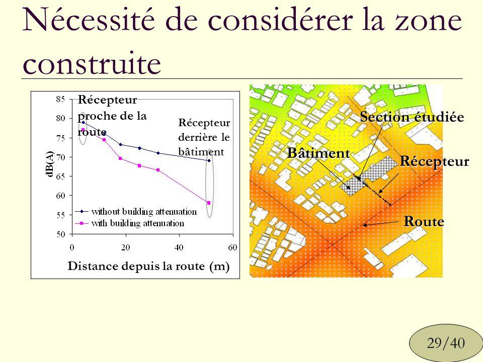 Nécessité de considérer la zone construite Section étudiée Route Récepteur Bâtiment Récepteur derrière le bâtiment Récepteur proche de la route 29/40