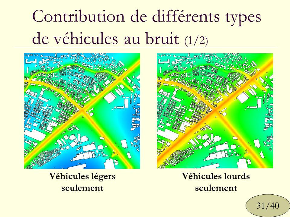 Contribution de différents types de véhicules au bruit (1/2) Véhicules lourds seulement Véhicules légers seulement 31/40