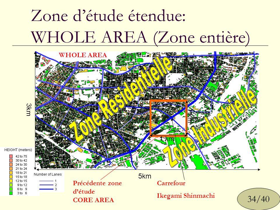 Zone détude étendue: WHOLE AREA (Zone entière) 5km 3km Précédente zone détude CORE AREA Carrefour Ikegami Shinmachi WHOLE AREA 1 km 34/40