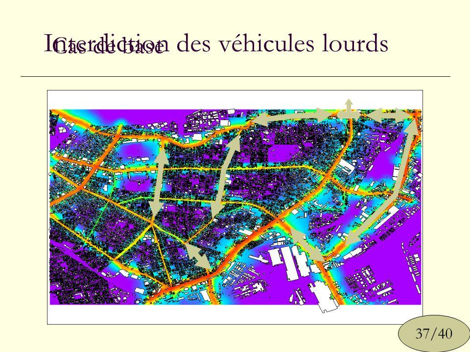 Interdiction des véhicules lourds Cas de base 37/40