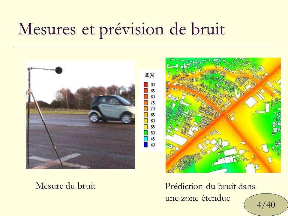 Mesures et prévision de bruit Mesure du bruit Prédiction du bruit dans une zone étendue 4/40