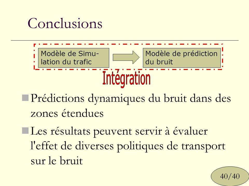 Conclusions Prédictions dynamiques du bruit dans des zones étendues Les résultats peuvent servir à évaluer l'effet de diverses politiques de transport