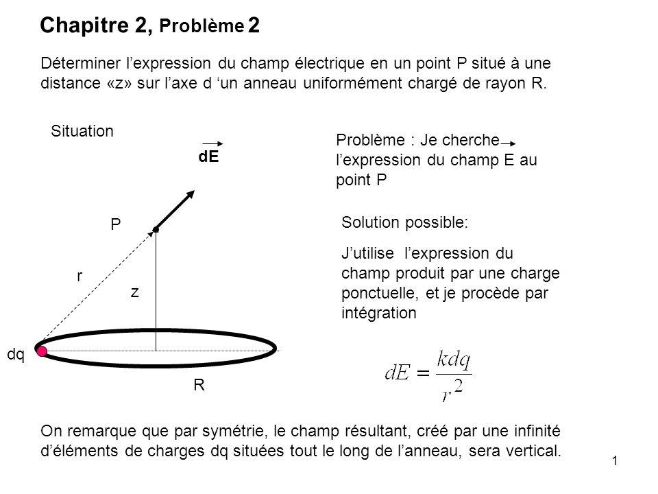 1 Chapitre 2, Problème 2 Déterminer lexpression du champ électrique en un point P situé à une distance «z» sur laxe d un anneau uniformément chargé de rayon R.