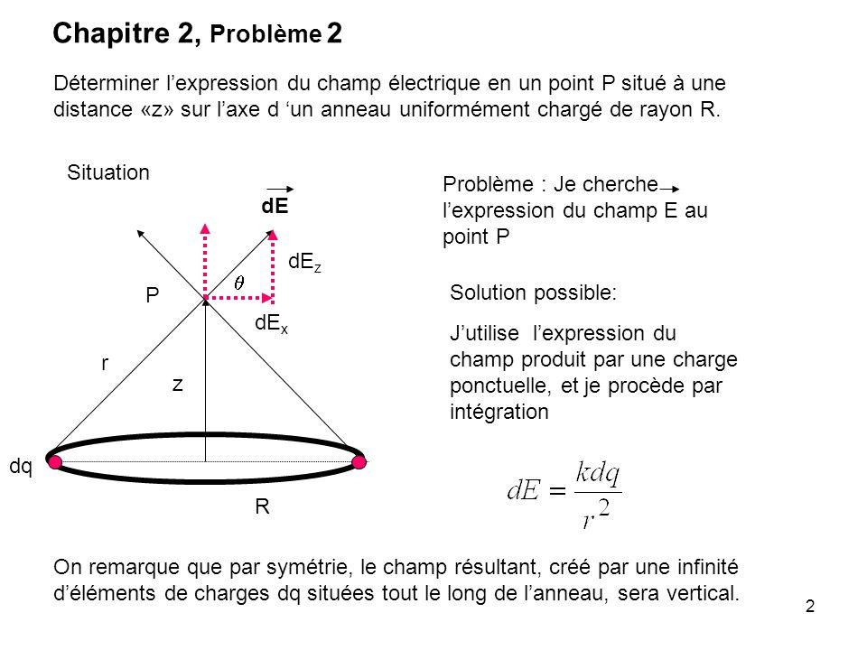 2 Chapitre 2, Problème 2 Déterminer lexpression du champ électrique en un point P situé à une distance «z» sur laxe d un anneau uniformément chargé de rayon R.