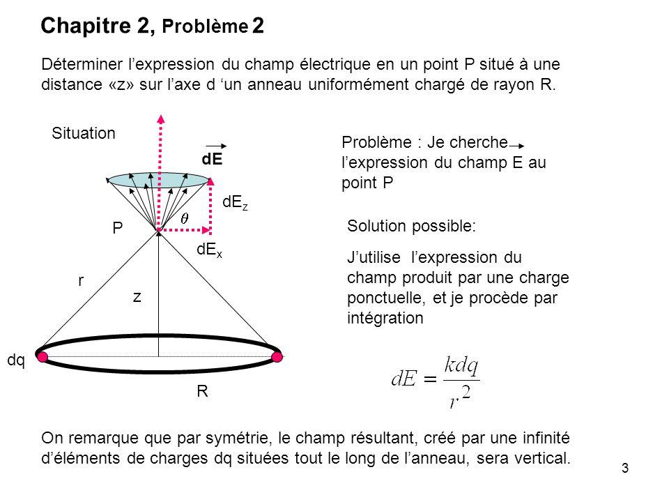 3 Chapitre 2, Problème 2 Déterminer lexpression du champ électrique en un point P situé à une distance «z» sur laxe d un anneau uniformément chargé de rayon R.