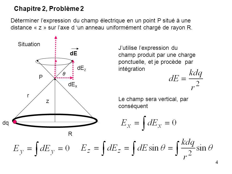 4 Déterminer lexpression du champ électrique en un point P situé à une distance « z » sur laxe d un anneau uniformément chargé de rayon R.