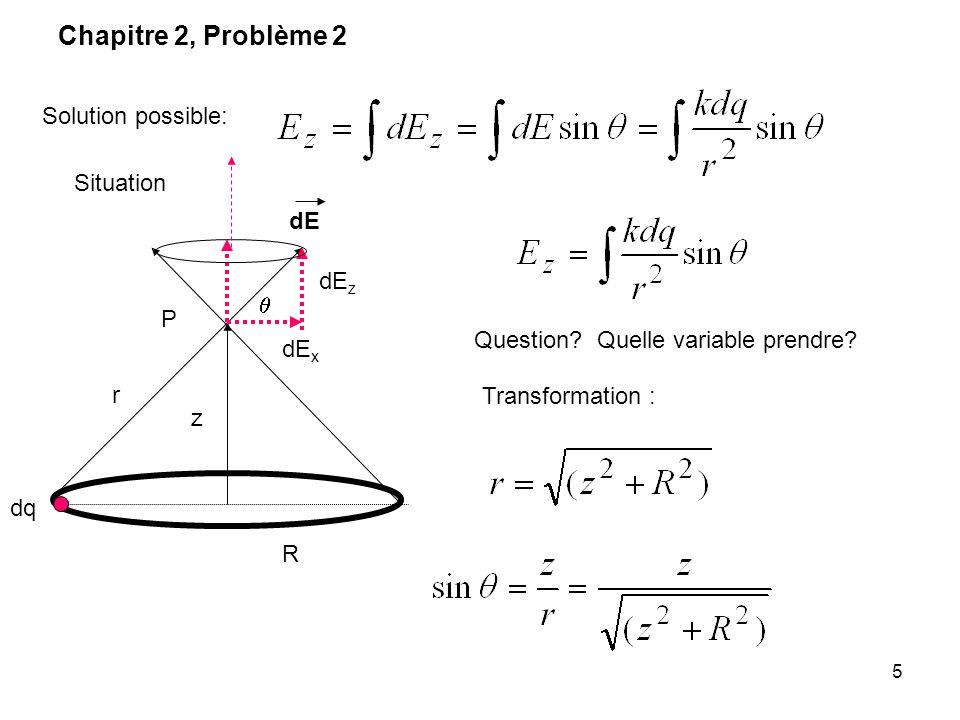 5 Solution possible: Situation R dq dE z dE x dE z P r Chapitre 2, Problème 2 Question? Quelle variable prendre? Transformation :