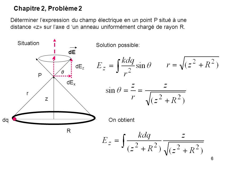 6 Déterminer lexpression du champ électrique en un point P situé à une distance «z» sur laxe d un anneau uniformément chargé de rayon R. Solution poss